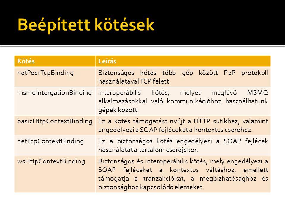 KötésLeírás netPeerTcpBindingBiztonságos kötés több gép között P2P protokoll használatával TCP felett.