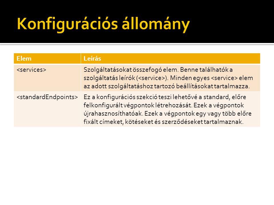 ElemLeírás Szolgáltatásokat összefogó elem. Benne találhatók a szolgáltatás leírók ( ).