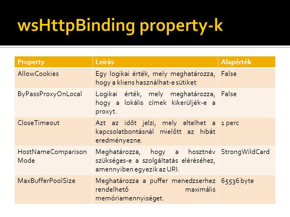 PropertyLeírásAlapérték AllowCookiesEgy logikai érték, mely meghatározza, hogy a kliens használhat-e sütiket False ByPassProxyOnLocalLogikai érték, mely meghatározza, hogy a lokális címek kikerüljék-e a proxyt.