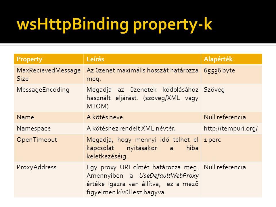PropertyLeírásAlapérték MaxRecievedMessage Size Az üzenet maximális hosszát határozza meg.
