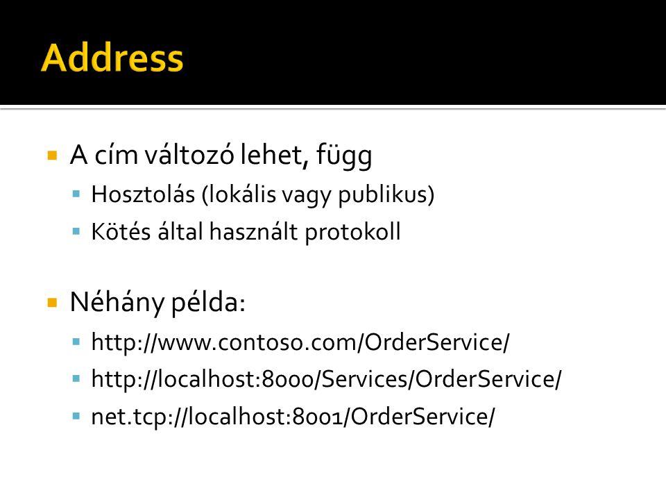  A cím változó lehet, függ  Hosztolás (lokális vagy publikus)  Kötés által használt protokoll  Néhány példa:  http://www.contoso.com/OrderService/  http://localhost:8000/Services/OrderService/  net.tcp://localhost:8001/OrderService/