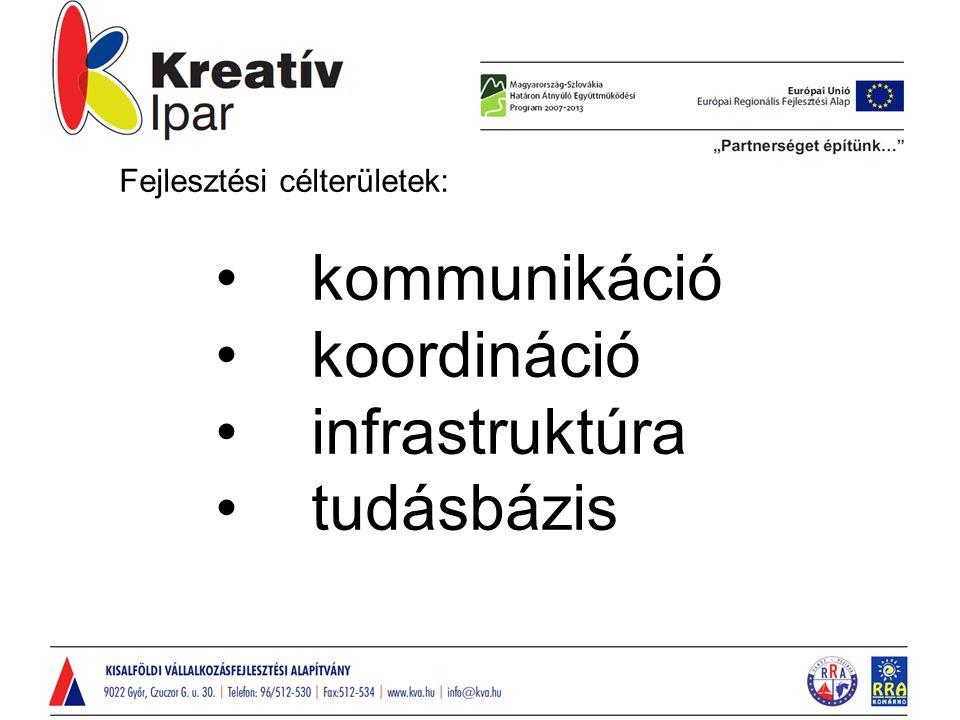 Fejlesztési célterületek: kommunikáció koordináció infrastruktúra tudásbázis