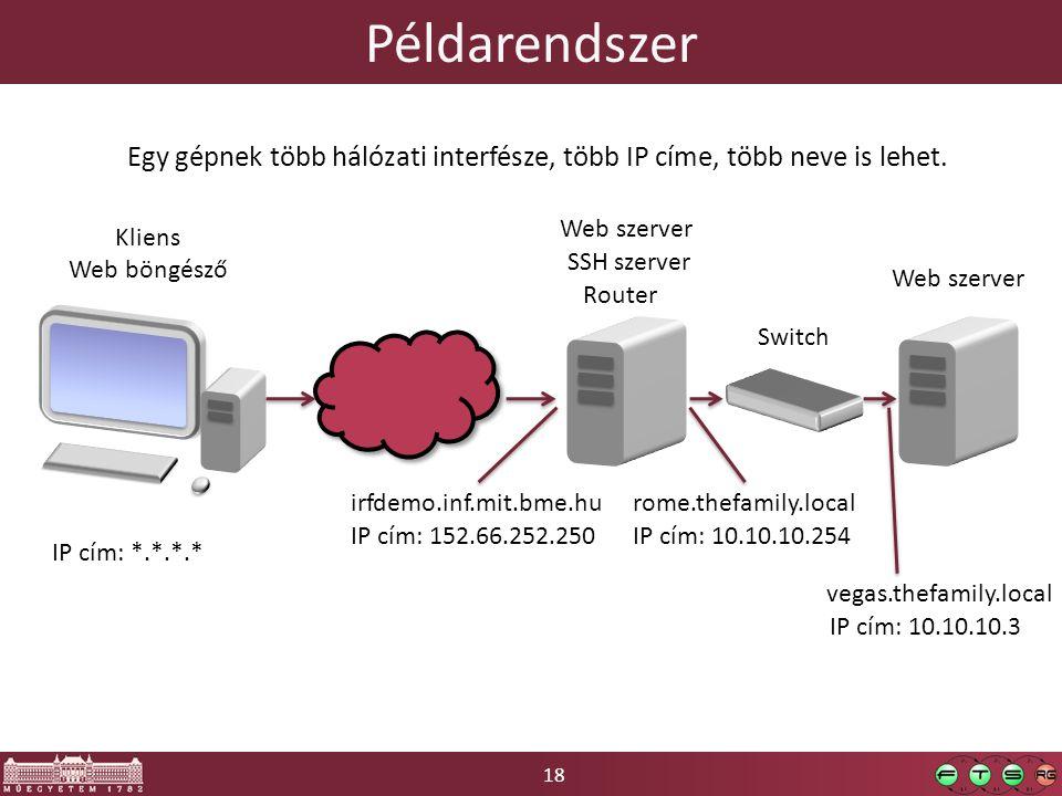 18 Példarendszer Kliens Web böngésző Web szerver irfdemo.inf.mit.bme.hu IP cím: 152.66.252.250 IP cím: *.*.*.* rome.thefamily.local IP cím: 10.10.10.254 vegas.thefamily.local IP cím: 10.10.10.3 Egy gépnek több hálózati interfésze, több IP címe, több neve is lehet.