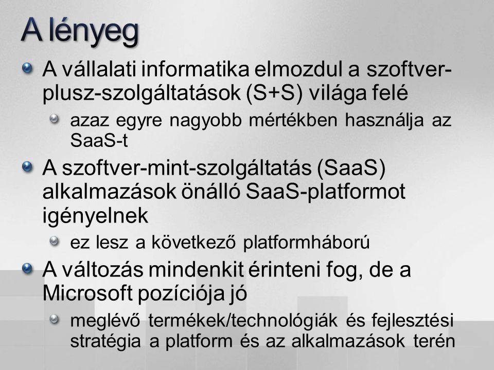 A vállalati informatika elmozdul a szoftver- plusz-szolgáltatások (S+S) világa felé azaz egyre nagyobb mértékben használja az SaaS-t A szoftver-mint-szolgáltatás (SaaS) alkalmazások önálló SaaS-platformot igényelnek ez lesz a következő platformháború A változás mindenkit érinteni fog, de a Microsoft pozíciója jó meglévő termékek/technológiák és fejlesztési stratégia a platform és az alkalmazások terén