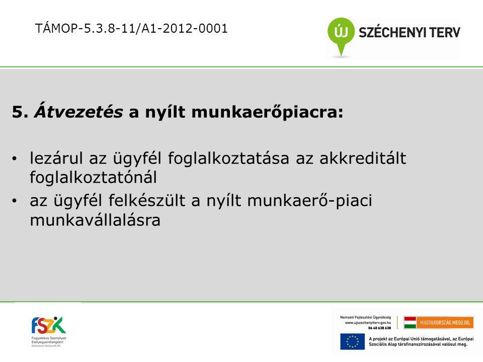 5. Átvezetés a nyílt munkaerőpiacra: lezárul az ügyfél foglalkoztatása az akkreditált foglalkoztatónál az ügyfél felkészült a nyílt munkaerő-piaci mun