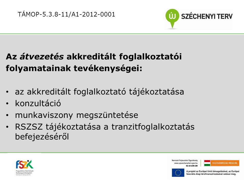 Az átvezetés akkreditált foglalkoztatói folyamatainak tevékenységei: az akkreditált foglalkoztató tájékoztatása konzultáció munkaviszony megszüntetése
