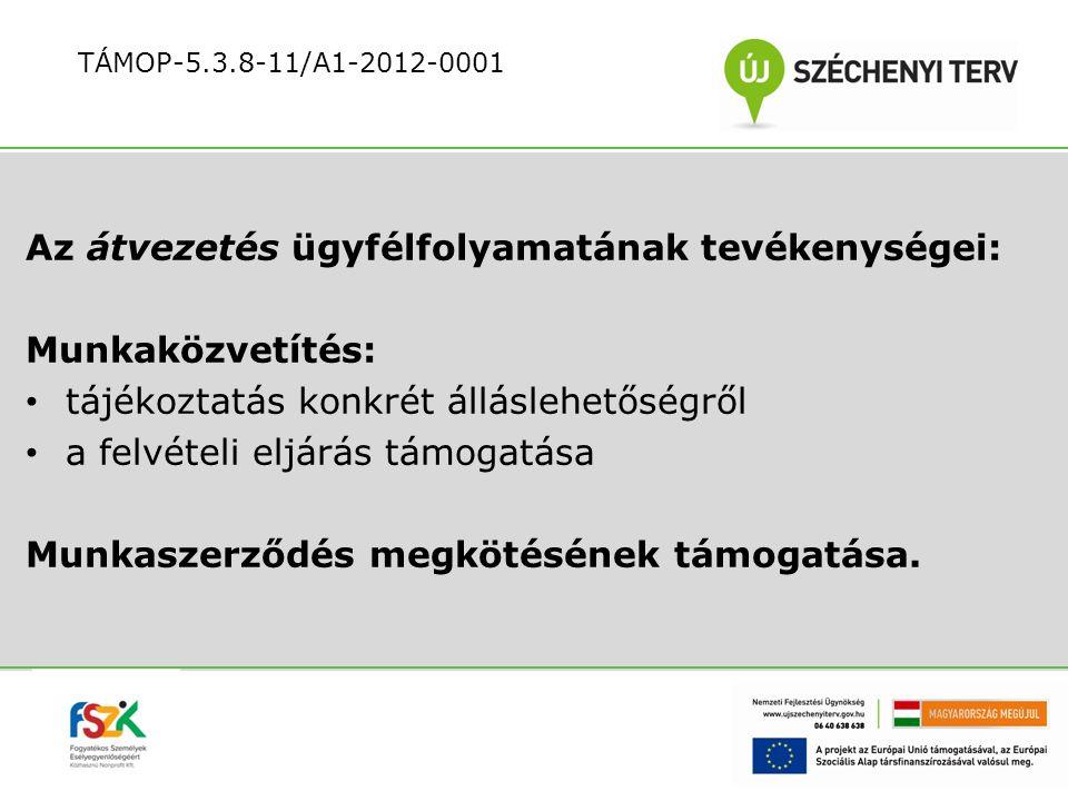 Az átvezetés ügyfélfolyamatának tevékenységei: Munkaközvetítés: tájékoztatás konkrét álláslehetőségről a felvételi eljárás támogatása Munkaszerződés m