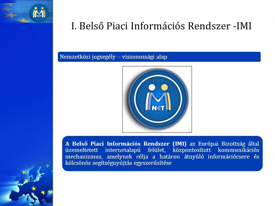 I. Belső Piaci Információs Rendszer -IMI A Belső Piaci Információs Rendszer (IMI) az Európai Bizottság által üzemeltetett internetalapú felület, közpo