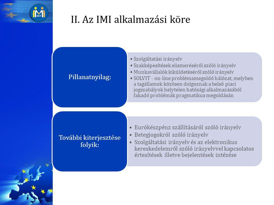 II. Az IMI alkalmazási köre Szolgáltatási irányelv Szakképesítések elismeréséről szóló irányelv Munkavállalók kiküldetéséről szóló irányelv SOLVIT - o