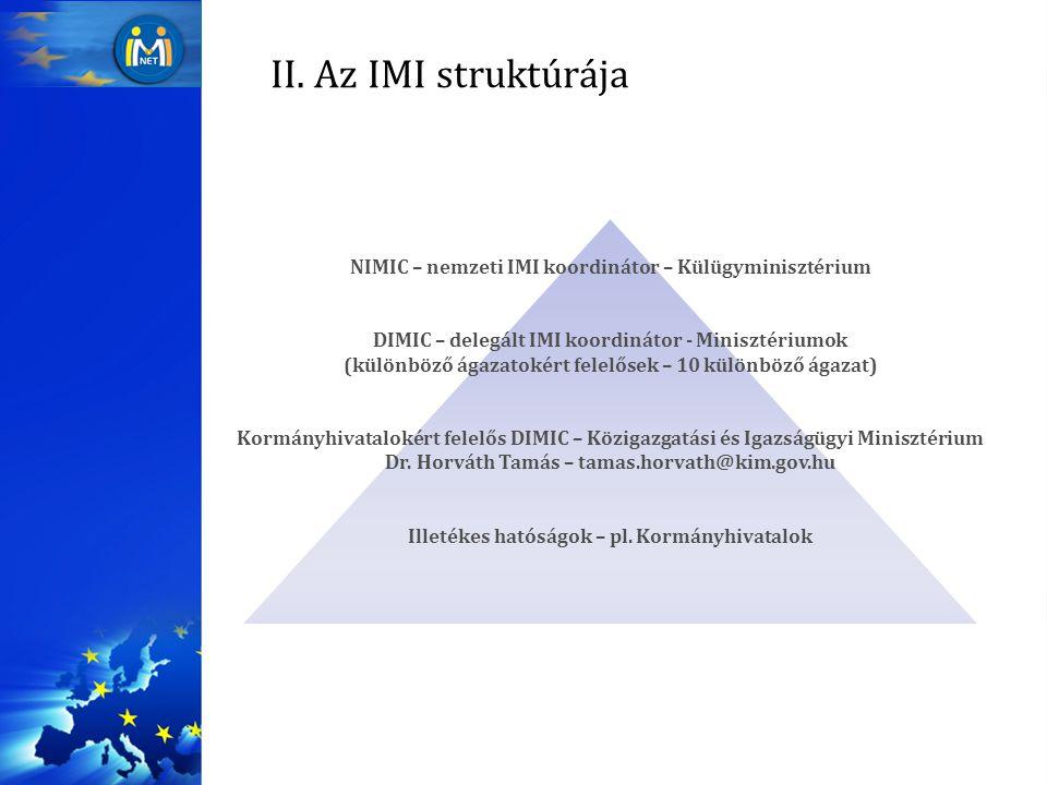 II. Az IMI struktúrája NIMIC – nemzeti IMI koordinátor – Külügyminisztérium DIMIC – delegált IMI koordinátor - Minisztériumok (különböző ágazatokért f