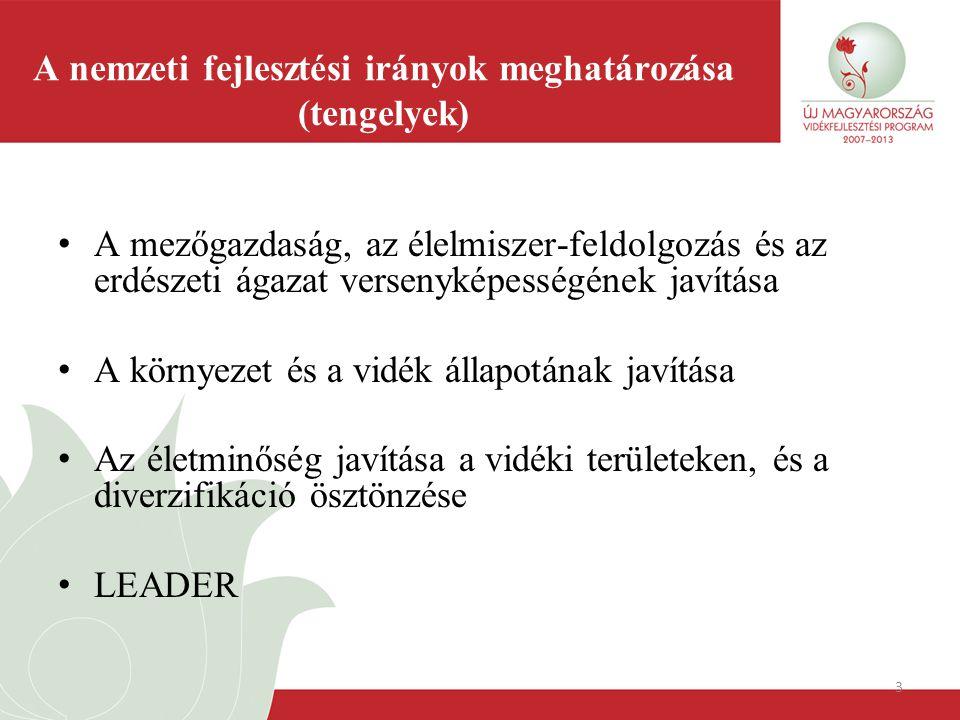 4 A mezőgazdaság, az élelmiszer-feldolgozás és az erdészeti ágazat versenyképességének javítása (I.
