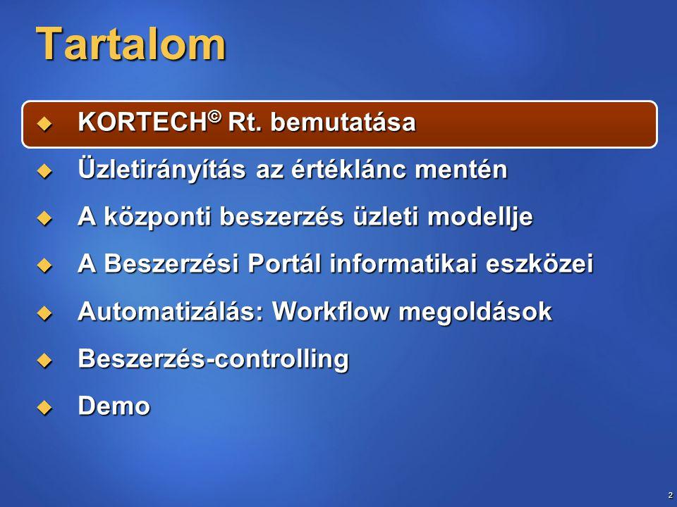 3 Személyek között Csoportok között Divíziók között Üzleti partnerek között KORTECH © Rt.