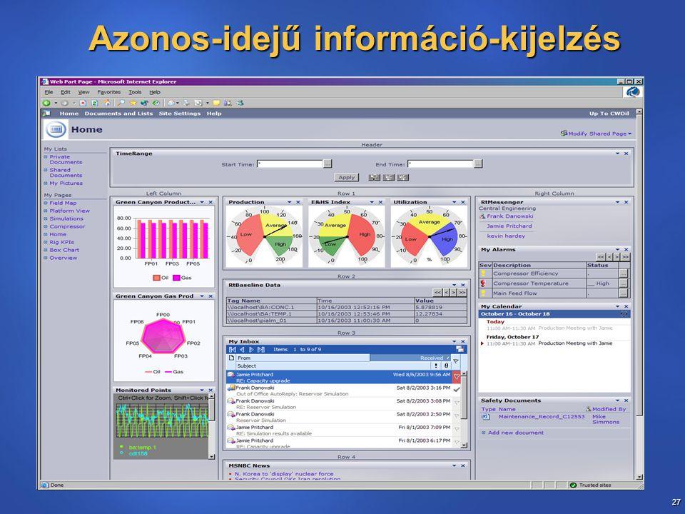 27 Azonos-idejű információ-kijelzés