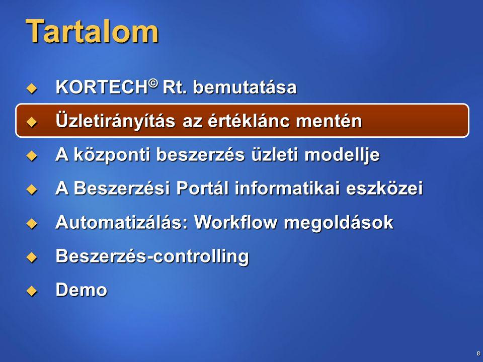 9 Szervezetközi együttműködés Üzleti folyamatok szervezése az értéklánc mentén Beszerzés,BeruházásTervezés,Előállítás Ügyfélszolgálat Web publikálás Marketing,Kereskedelem Termék értékláncSzolgáltatás értéklánc