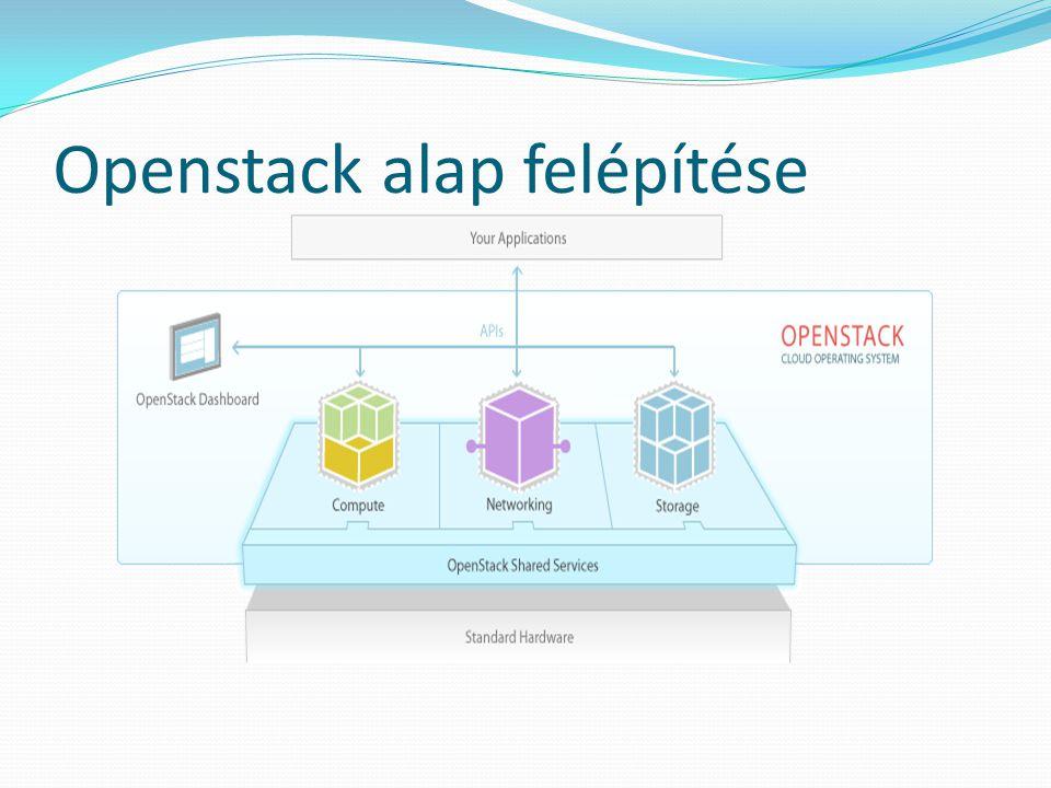 Openstack alap felépítése