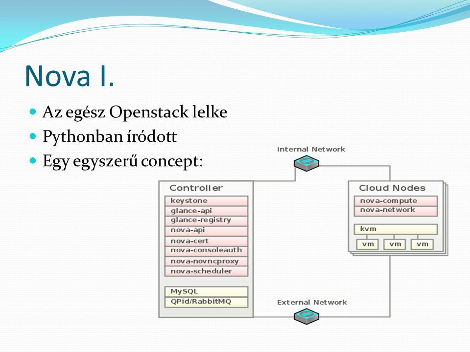 Nova I. Az egész Openstack lelke Pythonban íródott Egy egyszerű concept: