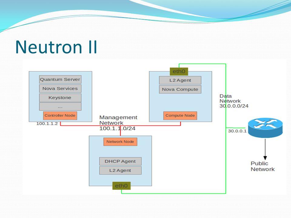 Neutron II
