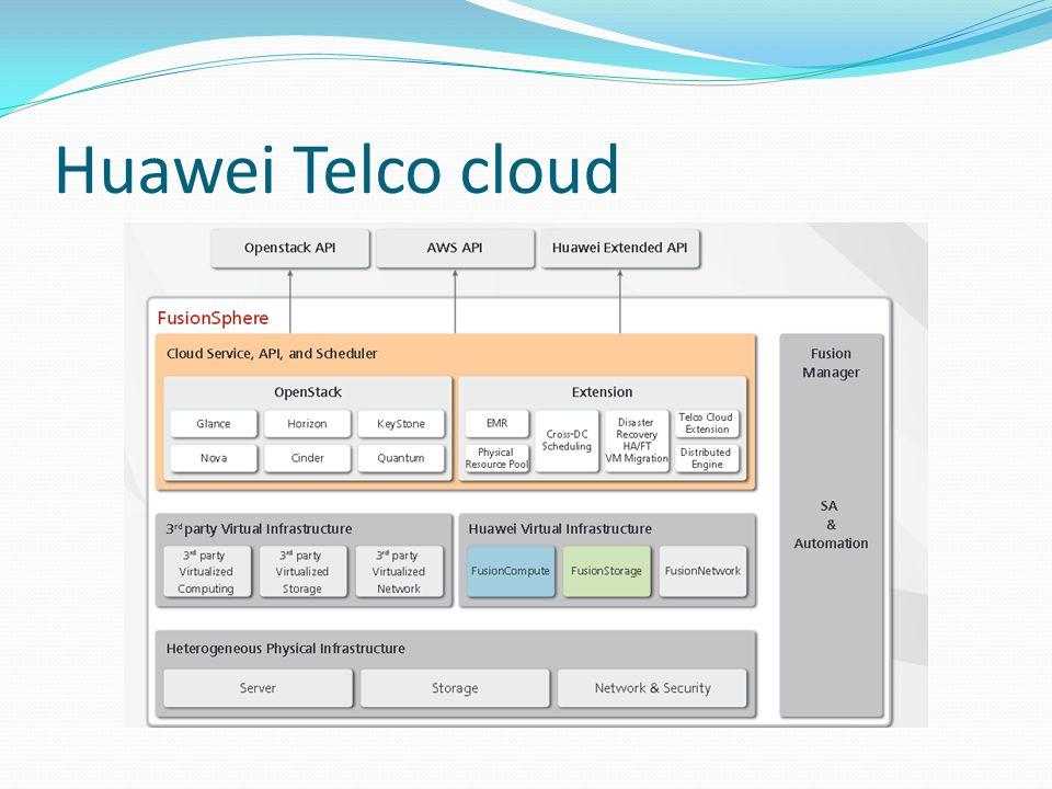 Huawei Telco cloud
