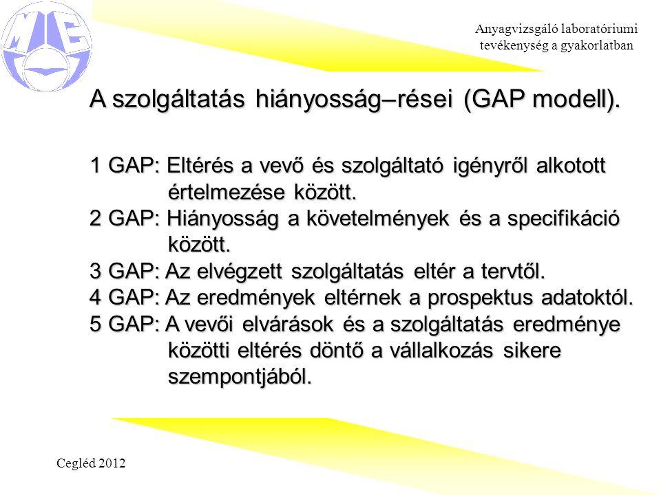 Cegléd 2012 Anyagvizsgáló laboratóriumi tevékenység a gyakorlatban A szolgáltatás hiányosság–rései (GAP modell).
