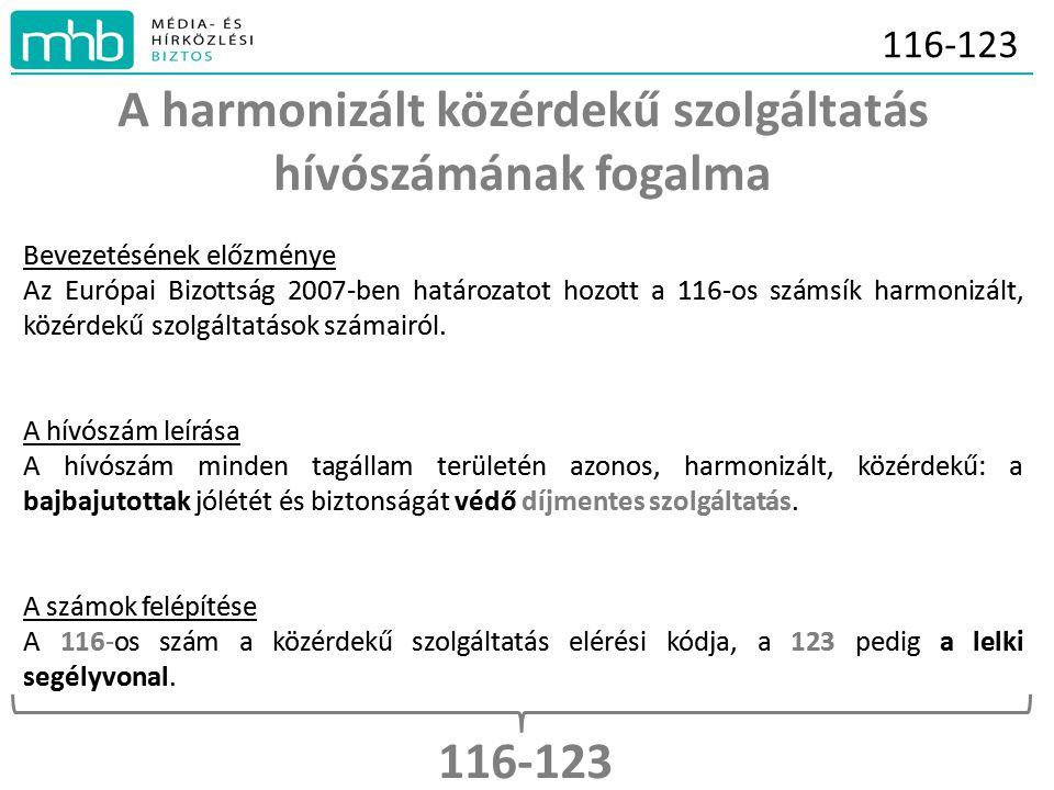 116-123 A harmonizált közérdekű szolgáltatás hívószámának fogalma Bevezetésének előzménye Az Európai Bizottság 2007-ben határozatot hozott a 116-os számsík harmonizált, közérdekű szolgáltatások számairól.