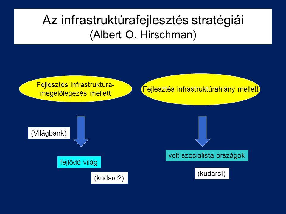 Az infrastruktúrafejlesztés stratégiái (Albert O. Hirschman) Fejlesztés infrastruktúra- megelőlegezés mellett Fejlesztés infrastruktúrahiány mellett f