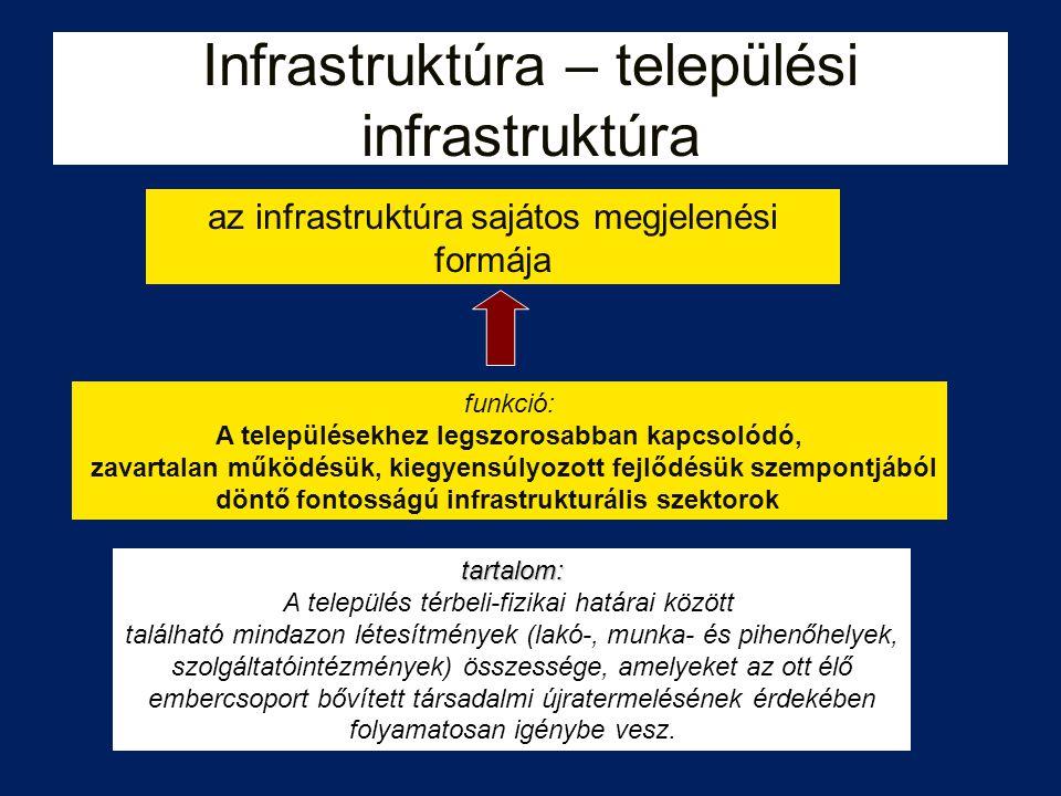 Infrastruktúra – települési infrastruktúra funkció: A településekhez legszorosabban kapcsolódó, zavartalan működésük, kiegyensúlyozott fejlődésük szem