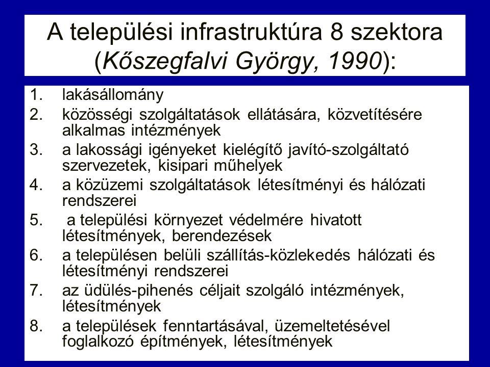 A települési infrastruktúra 8 szektora (Kőszegfalvi György, 1990): 1.lakásállomány 2.közösségi szolgáltatások ellátására, közvetítésére alkalmas intéz