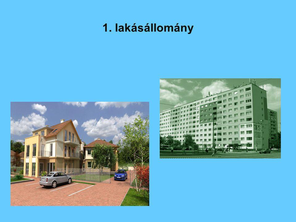 1. lakásállomány