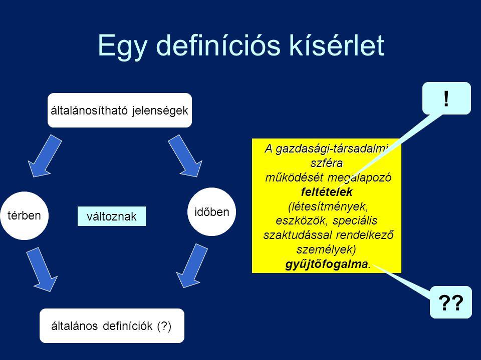 Egy definíciós kísérlet általánosítható jelenségek változnak térben időben általános definíciók (?) A gazdasági-társadalmi szféra működését megalapozó