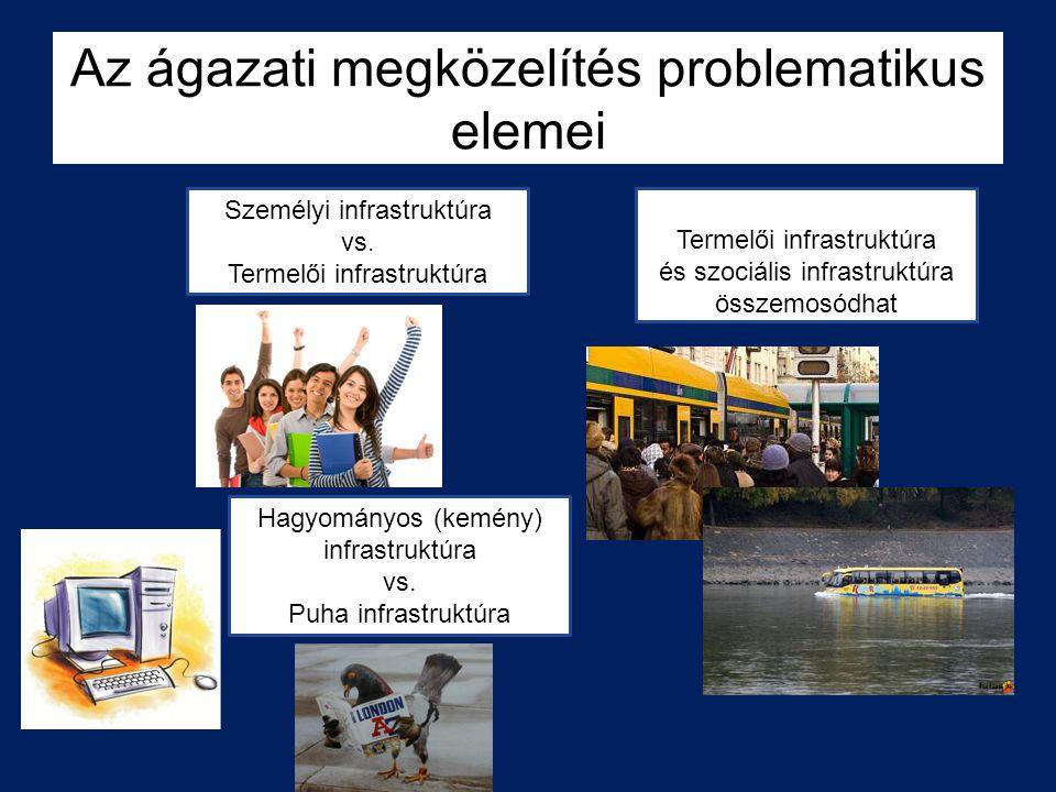 Az ágazati megközelítés problematikus elemei Személyi infrastruktúra vs. Termelői infrastruktúra és szociális infrastruktúra összemosódhat Hagyományos