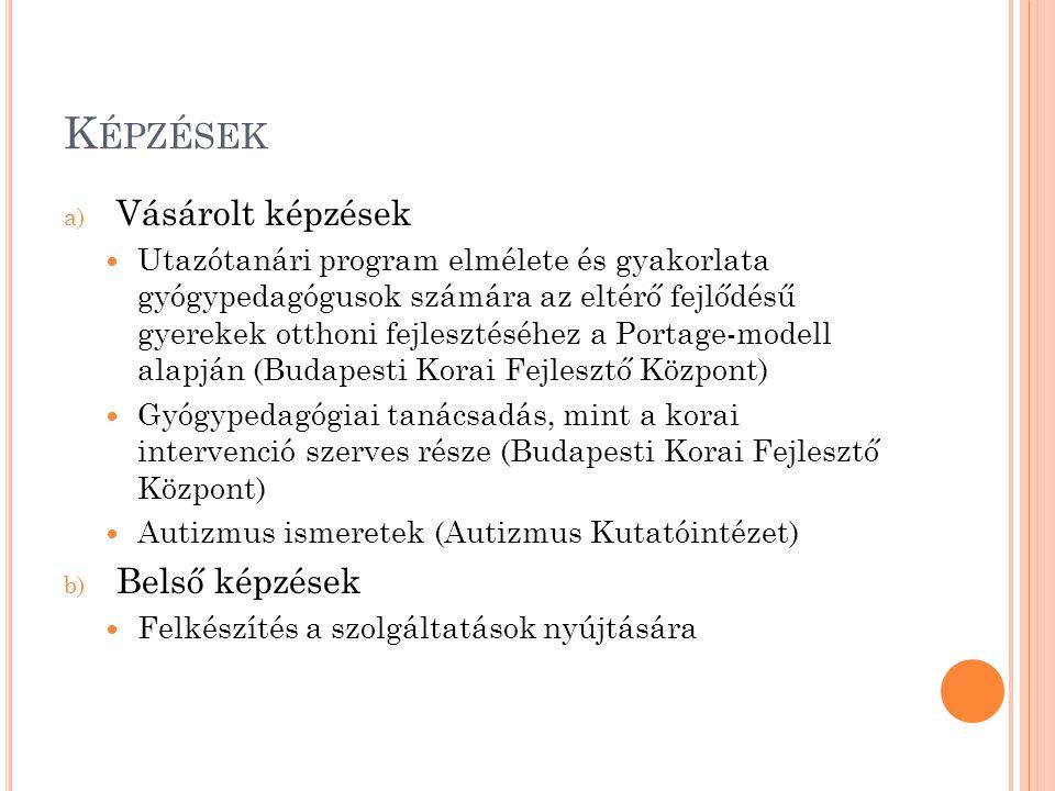 K ÉPZÉSEK a) Vásárolt képzések Utazótanári program elmélete és gyakorlata gyógypedagógusok számára az eltérő fejlődésű gyerekek otthoni fejlesztéséhez a Portage-modell alapján (Budapesti Korai Fejlesztő Központ) Gyógypedagógiai tanácsadás, mint a korai intervenció szerves része (Budapesti Korai Fejlesztő Központ) Autizmus ismeretek (Autizmus Kutatóintézet) b) Belső képzések Felkészítés a szolgáltatások nyújtására