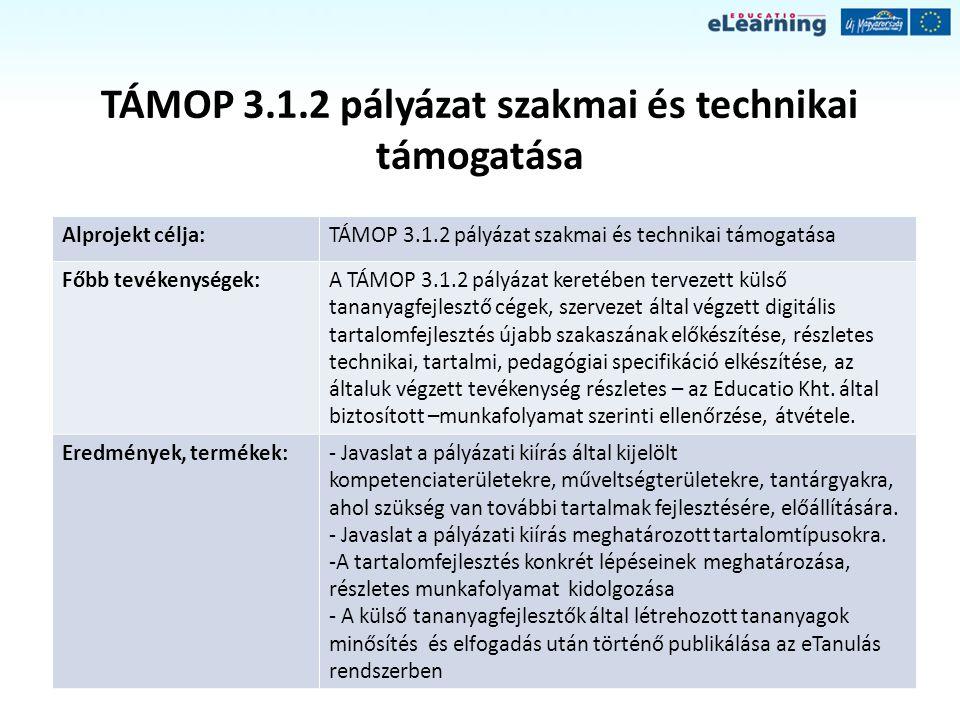 TÁMOP 3.1.2 pályázat szakmai és technikai támogatása Alprojekt célja:TÁMOP 3.1.2 pályázat szakmai és technikai támogatása Főbb tevékenységek:A TÁMOP 3