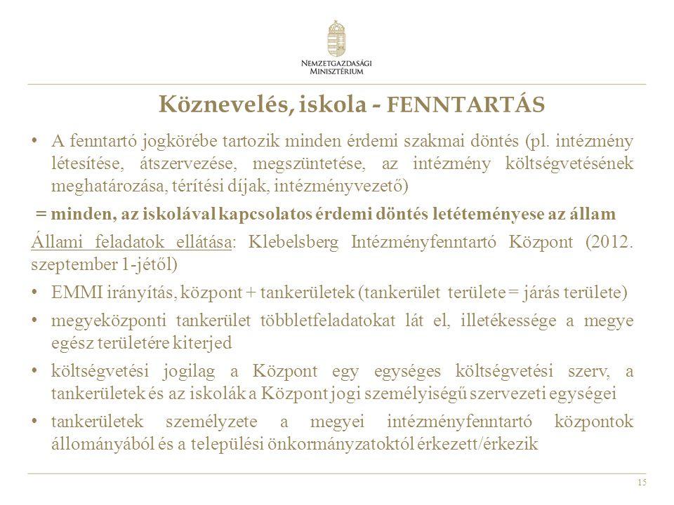 15 A fenntartó jogkörébe tartozik minden érdemi szakmai döntés (pl. intézmény létesítése, átszervezése, megszüntetése, az intézmény költségvetésének m