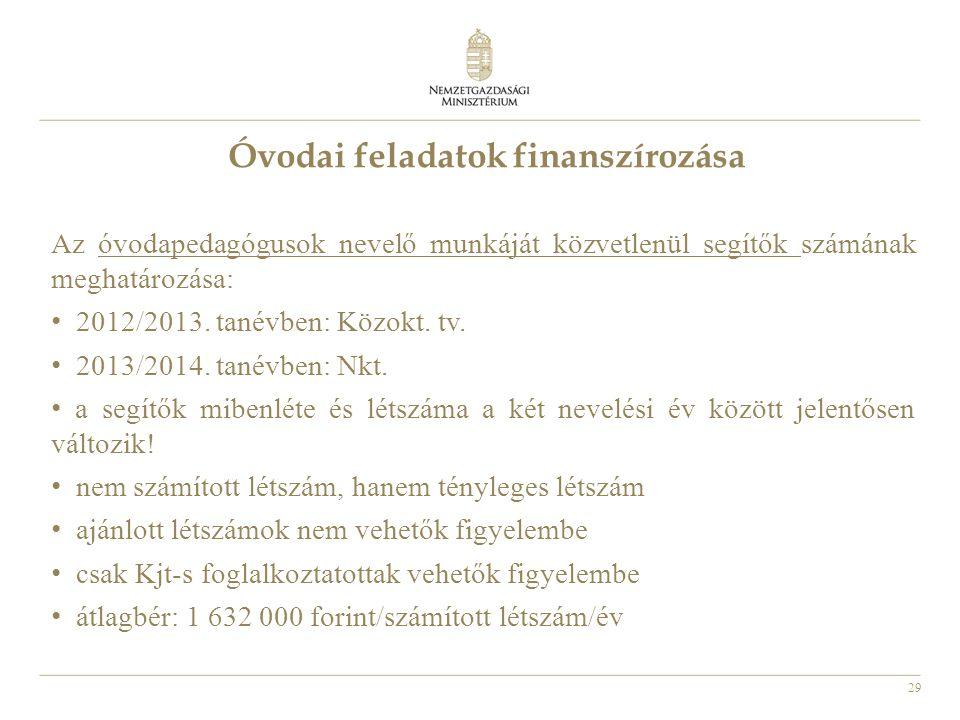 29 Óvodai feladatok finanszírozása Az óvodapedagógusok nevelő munkáját közvetlenül segítők számának meghatározása: 2012/2013. tanévben: Közokt. tv. 20