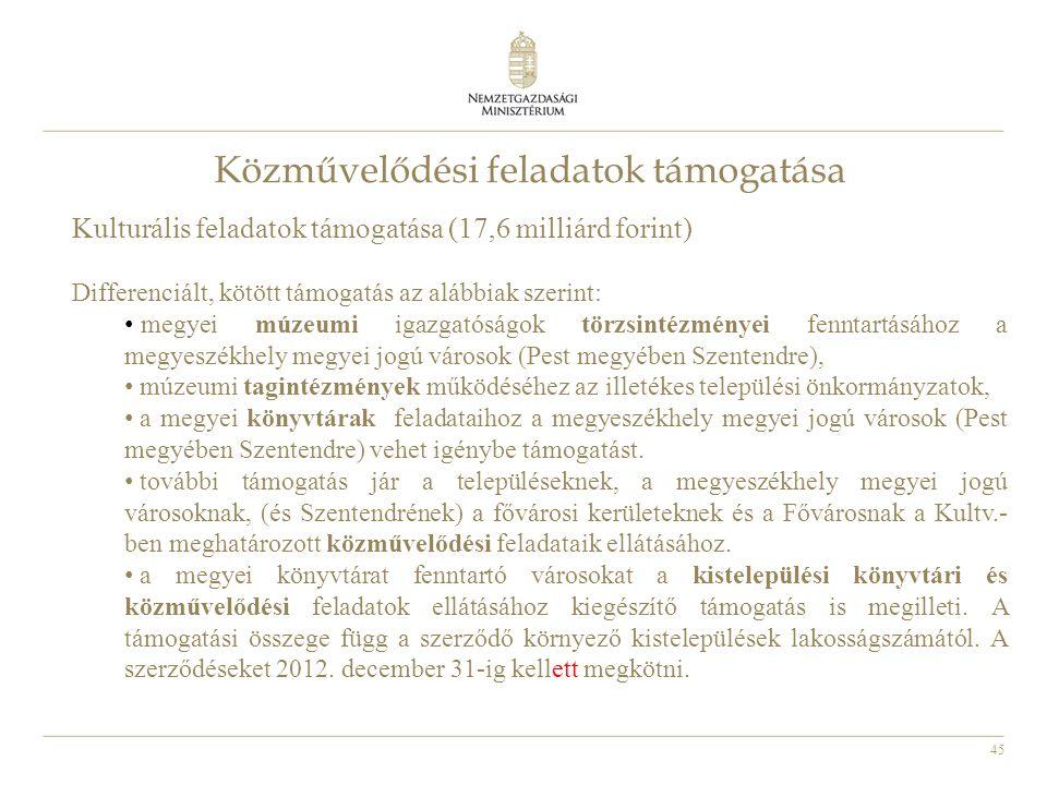 45 Közművelődési feladatok támogatása Kulturális feladatok támogatása (17,6 milliárd forint) Differenciált, kötött támogatás az alábbiak szerint: megy