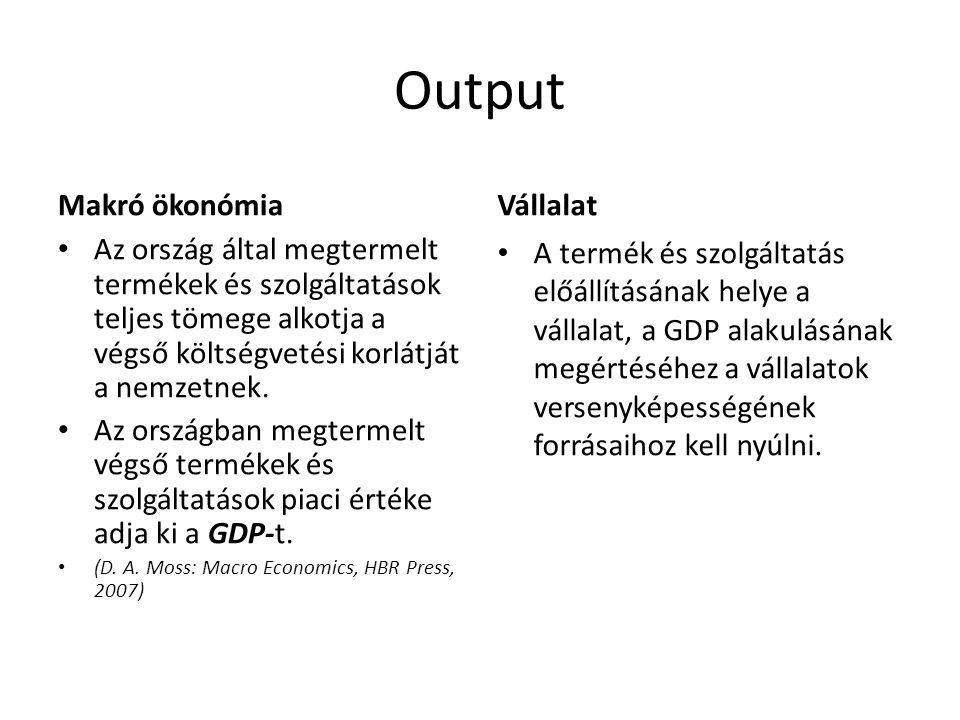 Output Makró ökonómia Az ország által megtermelt termékek és szolgáltatások teljes tömege alkotja a végső költségvetési korlátját a nemzetnek.
