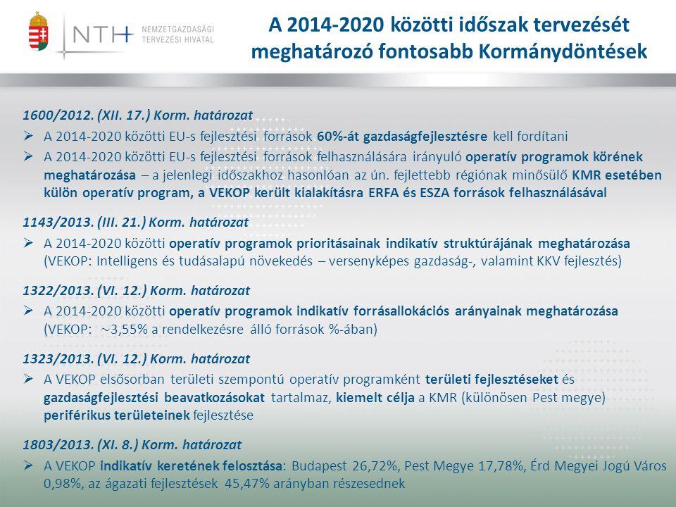 A 2014-2020 közötti időszak tervezését meghatározó fontosabb Kormánydöntések