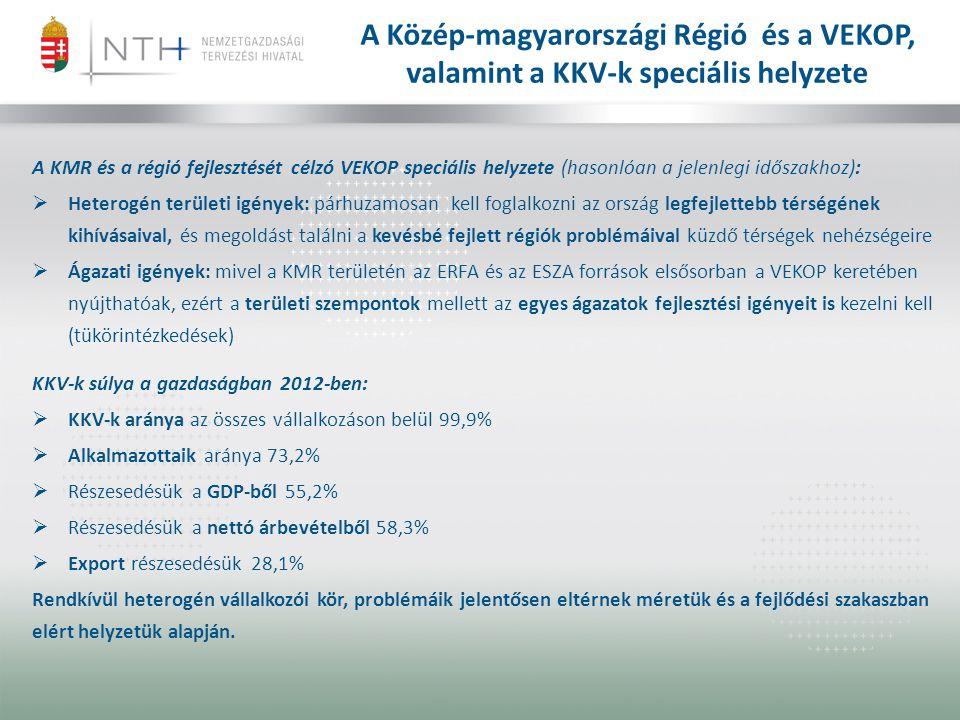 A KMR és a régió fejlesztését célzó VEKOP speciális helyzete (hasonlóan a jelenlegi időszakhoz):  Heterogén területi igények: párhuzamosan kell foglalkozni az ország legfejlettebb térségének kihívásaival, és megoldást találni a kevésbé fejlett régiók problémáival küzdő térségek nehézségeire  Ágazati igények: mivel a KMR területén az ERFA és az ESZA források elsősorban a VEKOP keretében nyújthatóak, ezért a területi szempontok mellett az egyes ágazatok fejlesztési igényeit is kezelni kell (tükörintézkedések) KKV-k súlya a gazdaságban 2012-ben:  KKV-k aránya az összes vállalkozáson belül 99,9%  Alkalmazottaik aránya 73,2%  Részesedésük a GDP-ből 55,2%  Részesedésük a nettó árbevételből 58,3%  Export részesedésük 28,1% Rendkívül heterogén vállalkozói kör, problémáik jelentősen eltérnek méretük és a fejlődési szakaszban elért helyzetük alapján.