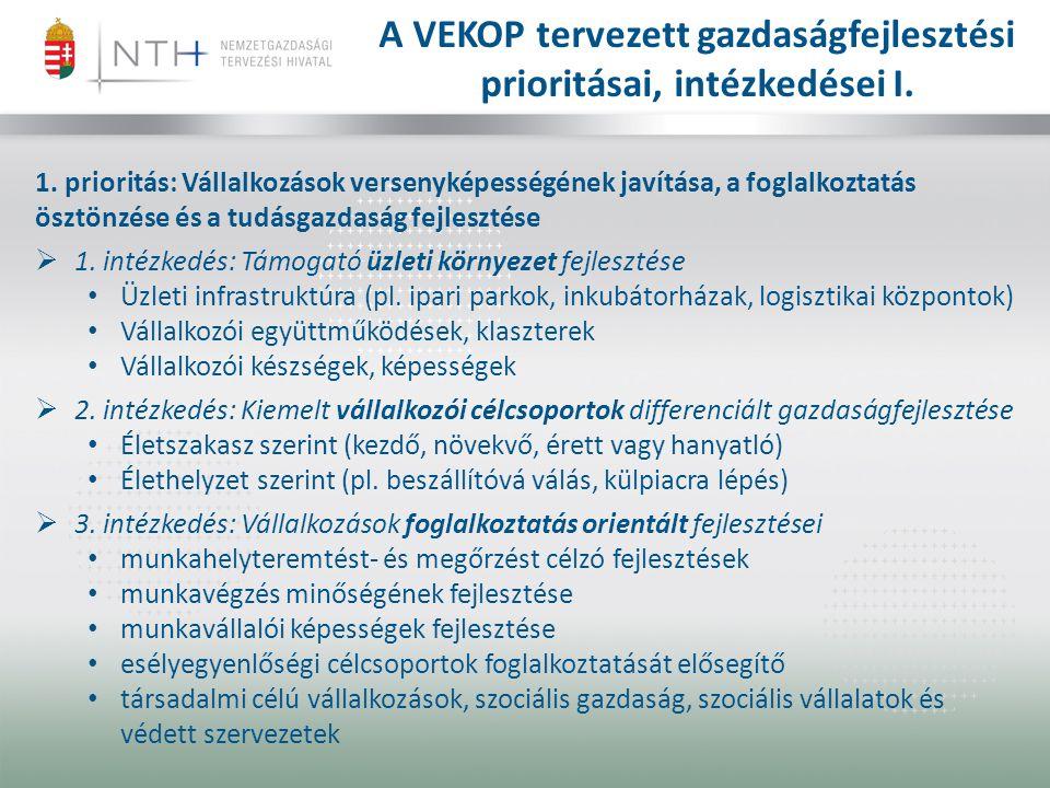 1. prioritás: Vállalkozások versenyképességének javítása, a foglalkoztatás ösztönzése és a tudásgazdaság fejlesztése  1. intézkedés: Támogató üzleti