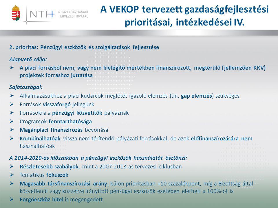 A VEKOP tervezett gazdaságfejlesztési prioritásai, intézkedései IV. 2. prioritás: Pénzügyi eszközök és szolgáltatások fejlesztése Alapvető célja:  A