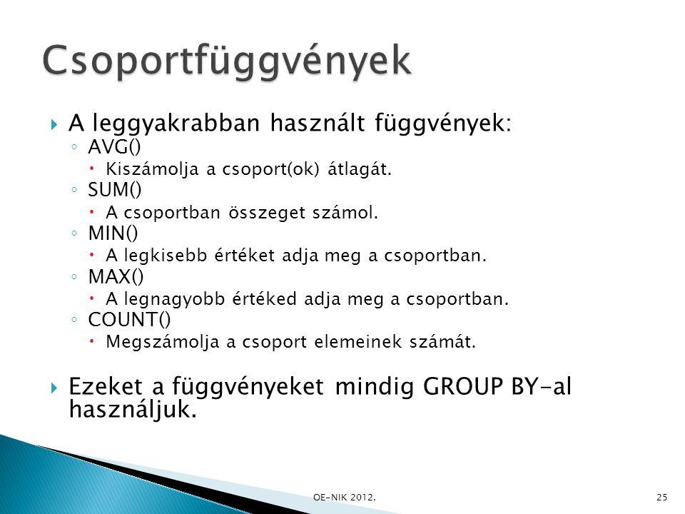  A leggyakrabban használt függvények: ◦ AVG()  Kiszámolja a csoport(ok) átlagát. ◦ SUM()  A csoportban összeget számol. ◦ MIN()  A legkisebb érték