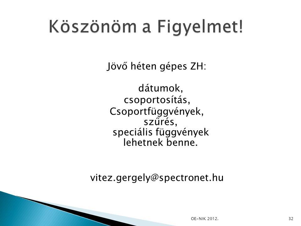 Jövő héten gépes ZH: dátumok, csoportosítás, Csoportfüggvények, szűrés, speciális függvények lehetnek benne. vitez.gergely@spectronet.hu 32OE-NIK 2012