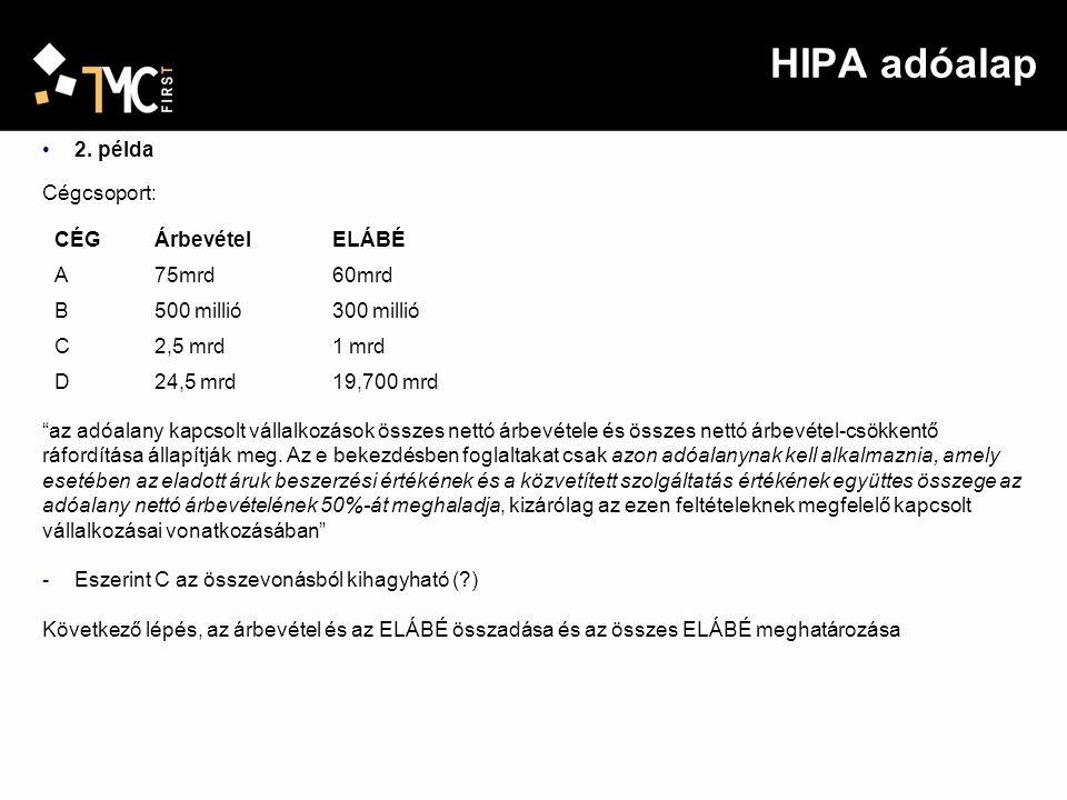 HIPA adóalap Cégcsoport árbevétele és ELÁBÉ-ja együtt (A+B+D) Nettó árbevétel: 100 mrd ELÁBÉ: 80 mrd C cég pozíciója (nettó árbevétel 2,5 mrd – ELÁBÉ 1 mrd) Nettó árbevétel Érvényesíthet őség Érvényesíthet őség összege ELÁBÉ – árbevétel %-os arányában ELÁBÉ árbevétel arányosan Levonható ELÁBÉ 500 millióig –100%500 millió-0,5%0,4mrd 500 mill – 20mrd 85%16,575 mrd0,5% - 20%15,6mrd 20 mrd – 80 mrd 75%45mrd20%-80%48 mrd45mrd 80 mrd felett70%14mrd80-100%16 mrd14 mrd összesen80 mrd75 mrd Nettó árbevételyíq Érvényesíthe tőség Érvényesíthet őség összege ELÁBÉ – árbevétel %-os arányában ELÁBÉ árbevétel arányosan Levonható ELÁBÉ 500 millióig –100%500 millió-20%200 millió 500 mill – 20mrd 85%1,7 mrd20% - 100%800 millió összesen1 mrd
