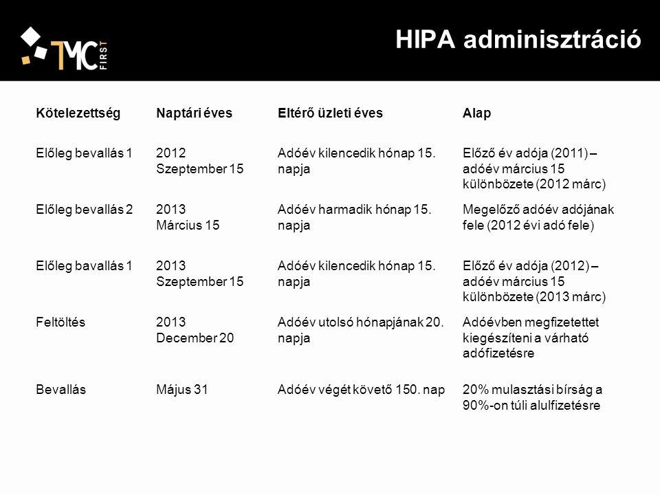 HIPA adminisztráció KötelezettségNaptári évesEltérő üzleti évesAlap Előleg bevallás 12012 Szeptember 15 Adóév kilencedik hónap 15. napja Előző év adój