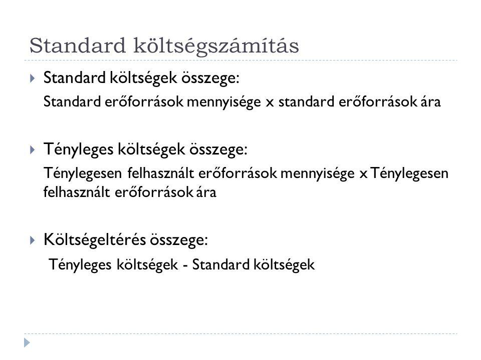 Standard költségszámítás  Standard költségek összege: Standard erőforrások mennyisége x standard erőforrások ára  Tényleges költségek összege: Ténylegesen felhasznált erőforrások mennyisége x Ténylegesen felhasznált erőforrások ára  Költségeltérés összege: Tényleges költségek - Standard költségek