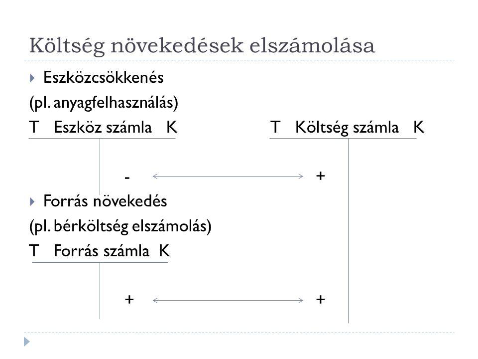 Költség növekedések elszámolása  Eszközcsökkenés (pl.