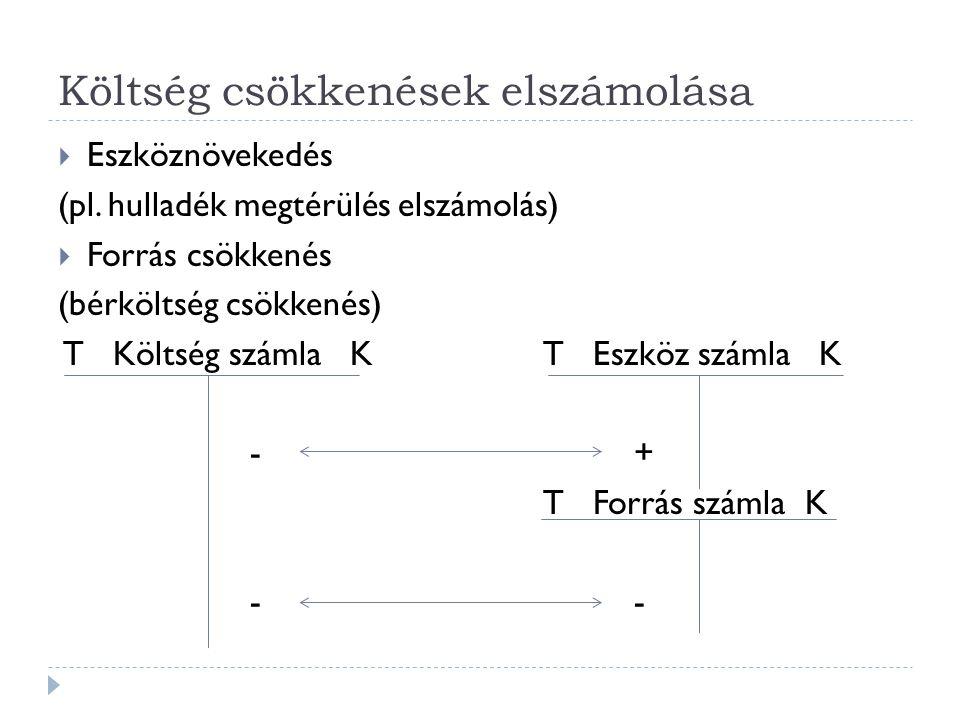 Költség csökkenések elszámolása  Eszköznövekedés (pl.