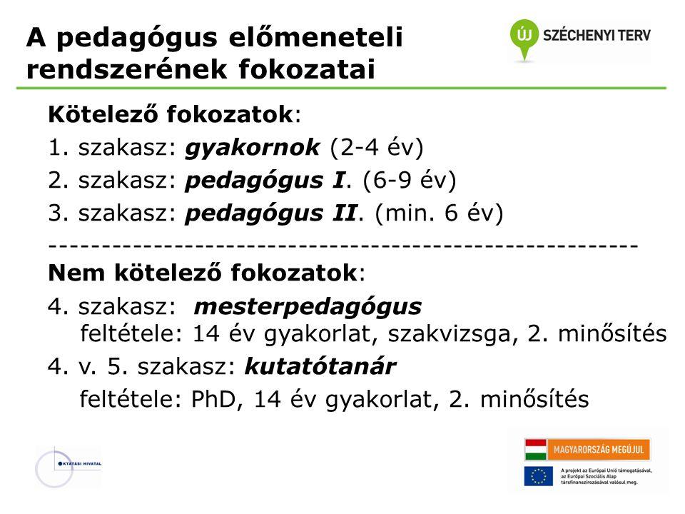 A pedagógus előmeneteli rendszerének fokozatai Kötelező fokozatok: 1.