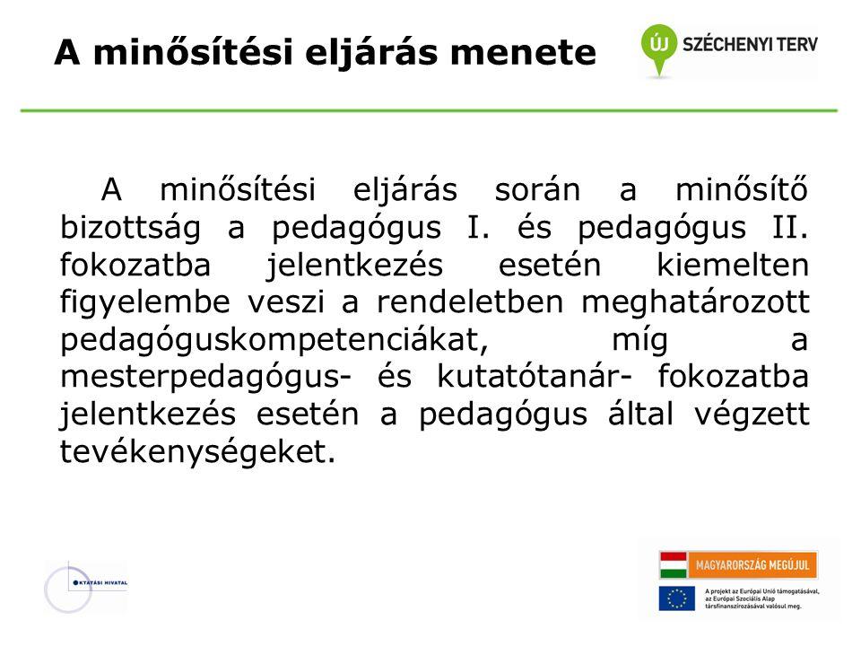 A minősítési eljárás menete A minősítési eljárás során a minősítő bizottság a pedagógus I. és pedagógus II. fokozatba jelentkezés esetén kiemelten fig