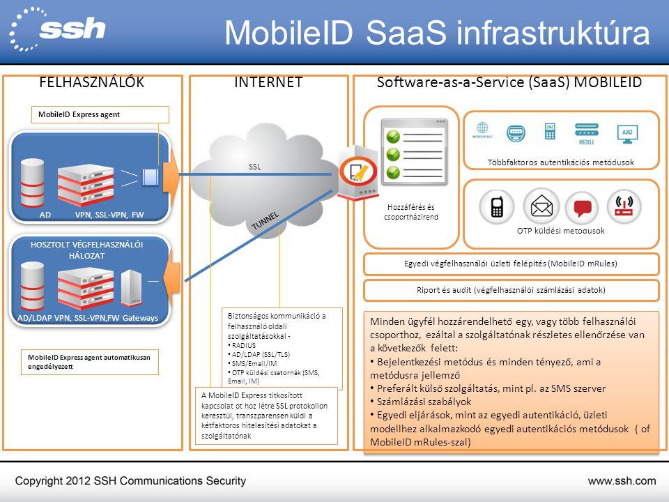 MobileID SaaS infrastruktúra INTERNETFELHASZNÁLÓK Többfaktoros autentikációs metódusok Hozzáférés és csoportházirend OTP küldési metódusok Egyedi végfelhasználói üzleti felépítés (MobileID mRules) Riport és audit (végfelhasználói számlázási adatok) ADVPN, SSL-VPN, FW AD/LDAPVPN, SSL-VPN,FWGateways Minden ügyfél hozzárendelhető egy, vagy több felhasználói csoporthoz, ezáltal a szolgáltatónak részletes ellenőrzése van a következők felett: Bejelentkezési metódus és minden tényező, ami a metódusra jellemző Preferált külső szolgáltatás, mint pl.